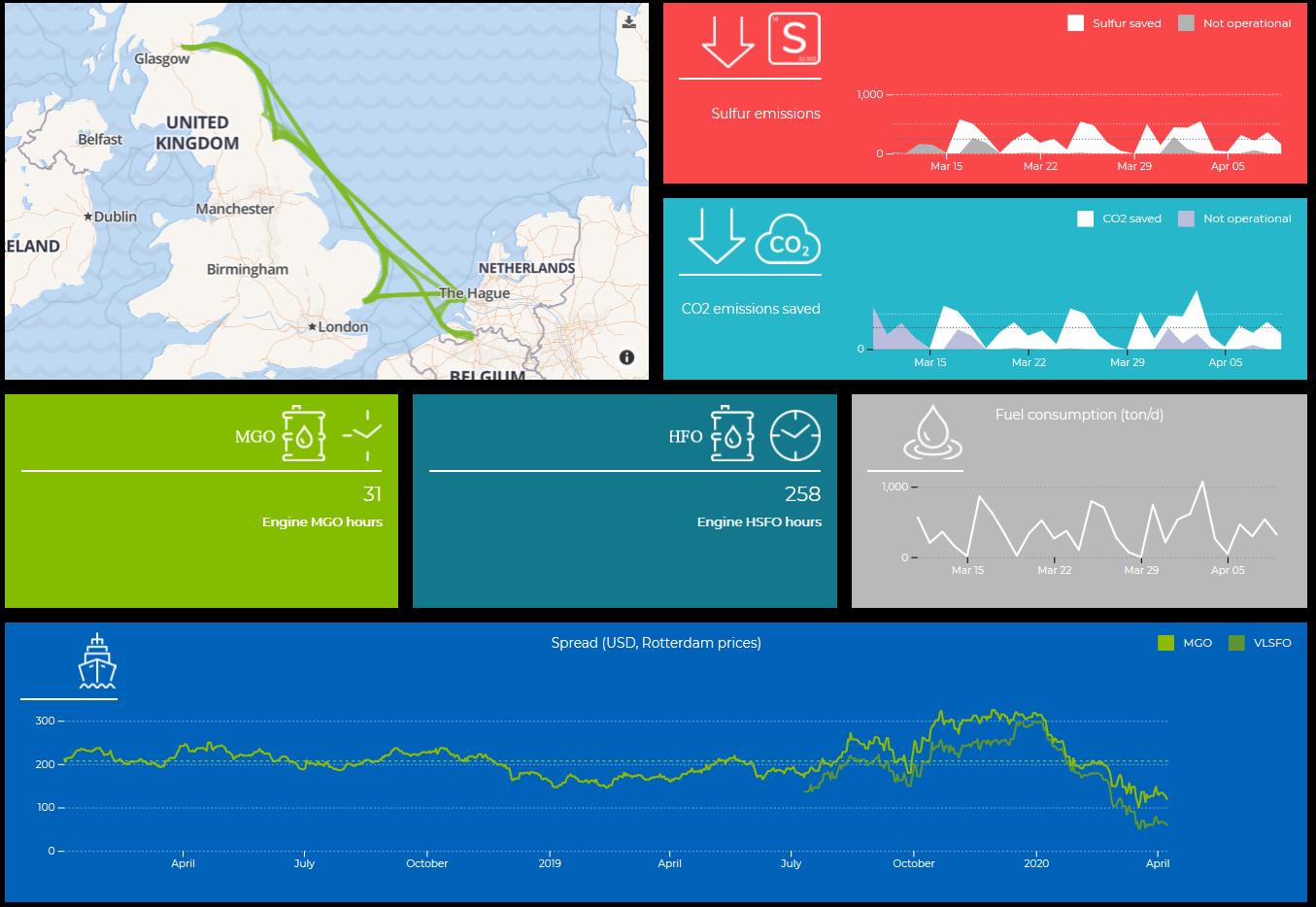 Value Maritime Online Customer Portal